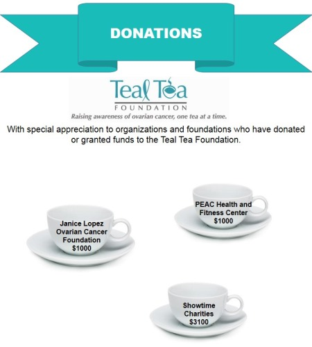 Donations from Organizations